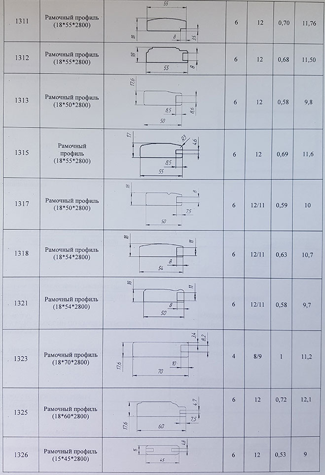 prifol mdf 3 Каталог профилей МДФ